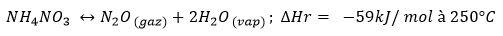Nitrate Ammonium Equation Temperature Elevee